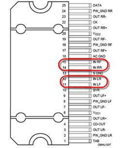 Схема входов и выходов аудиосистемы