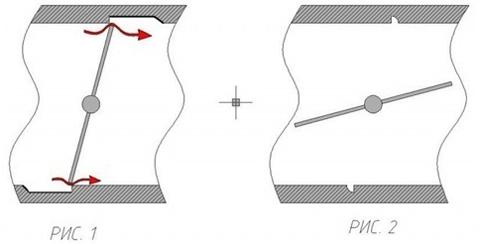 Схематическое изображение работы дроссельной заслонки