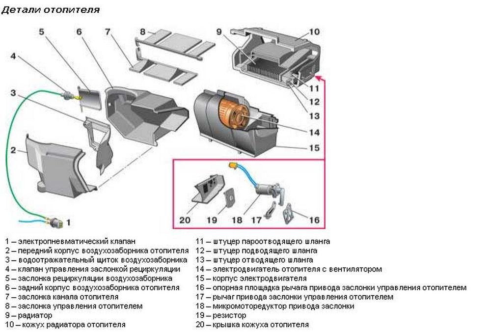 pomenjat-motoreduktor-pechki-VAZ-2112-2.jpg