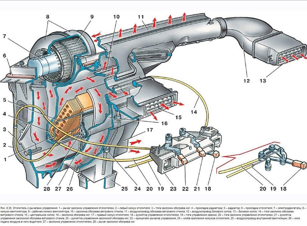 Схема отопителя ВАЗ-2109