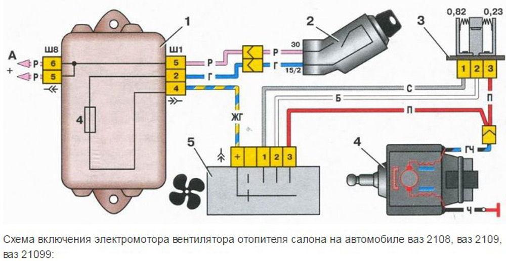 Схема отопителя ваз 2109