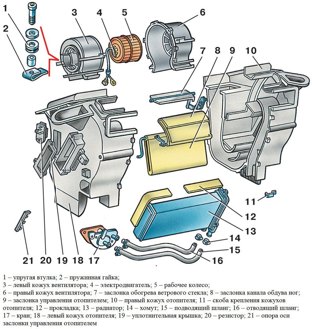Устройство отопителя ваз 2110