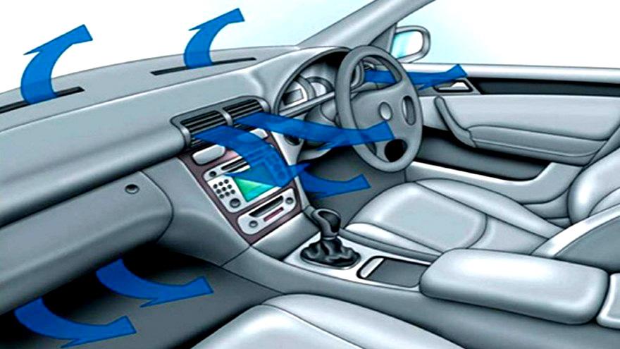 Рециркуляция воздуха в авто