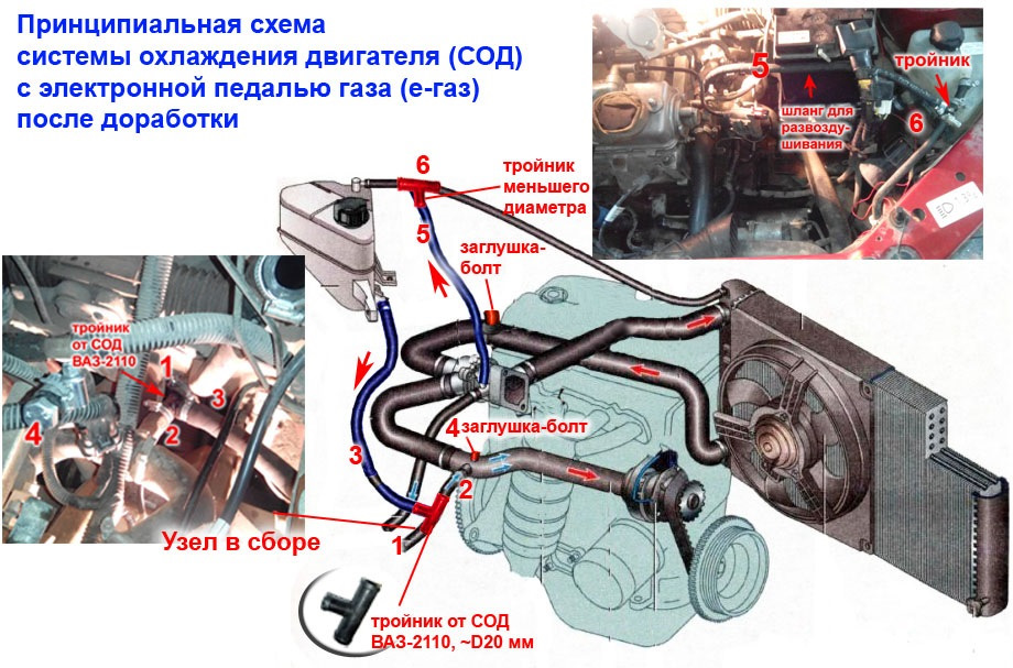 shema sovershenstvovaniya sistemi ohlagdeniya - Схема циркуляции охлаждающей жидкости калина