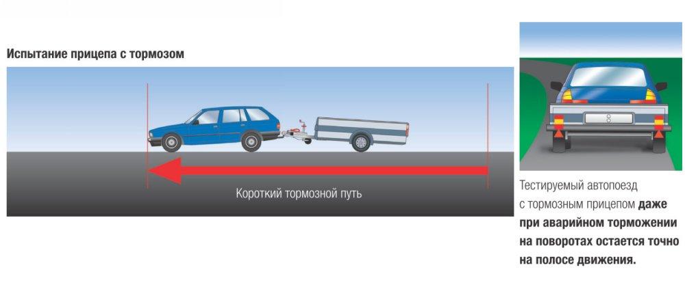 Легковой автомобиль и прицеп с тормозом