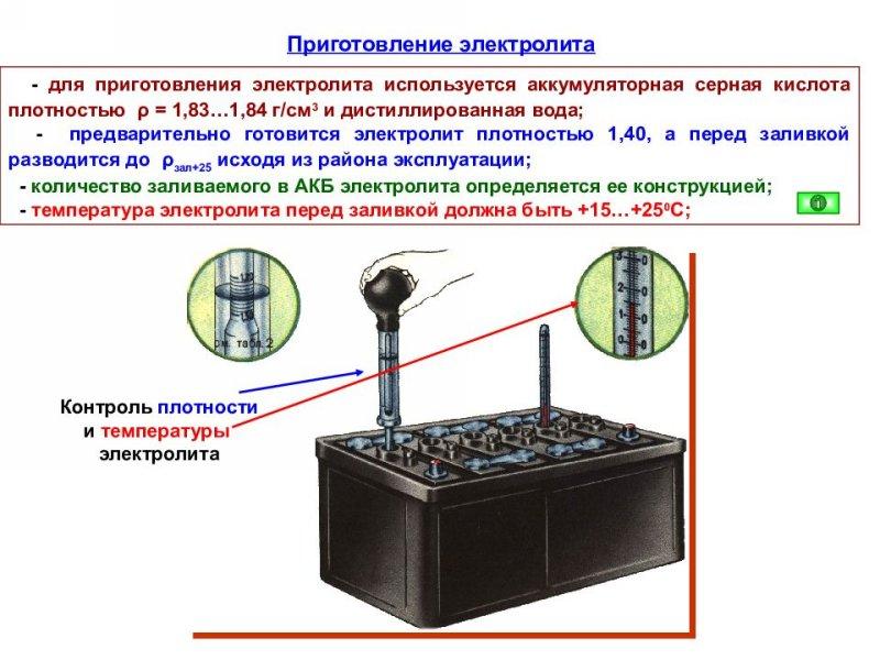 Приготовление электролита для АКБ
