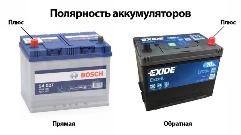 Полярность аккумуляторной батареи