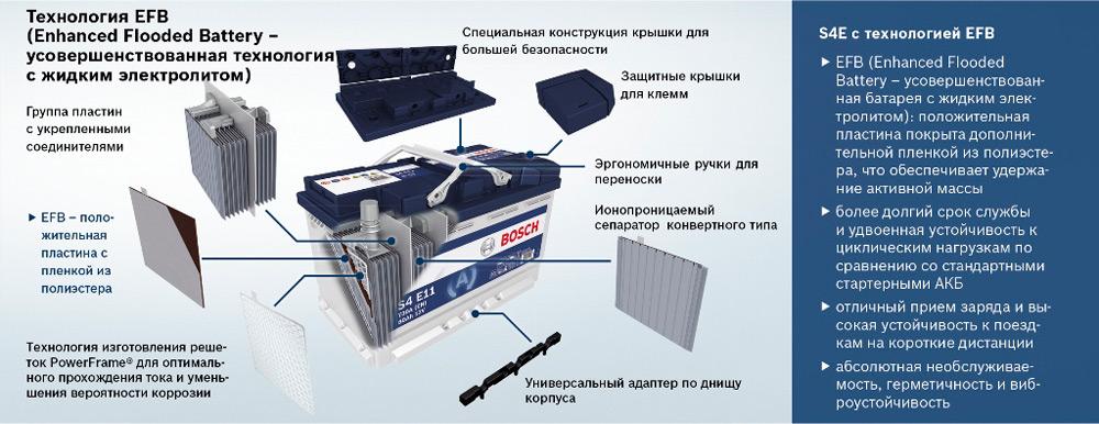 батареи EFB