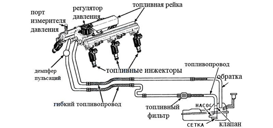 Инжектор