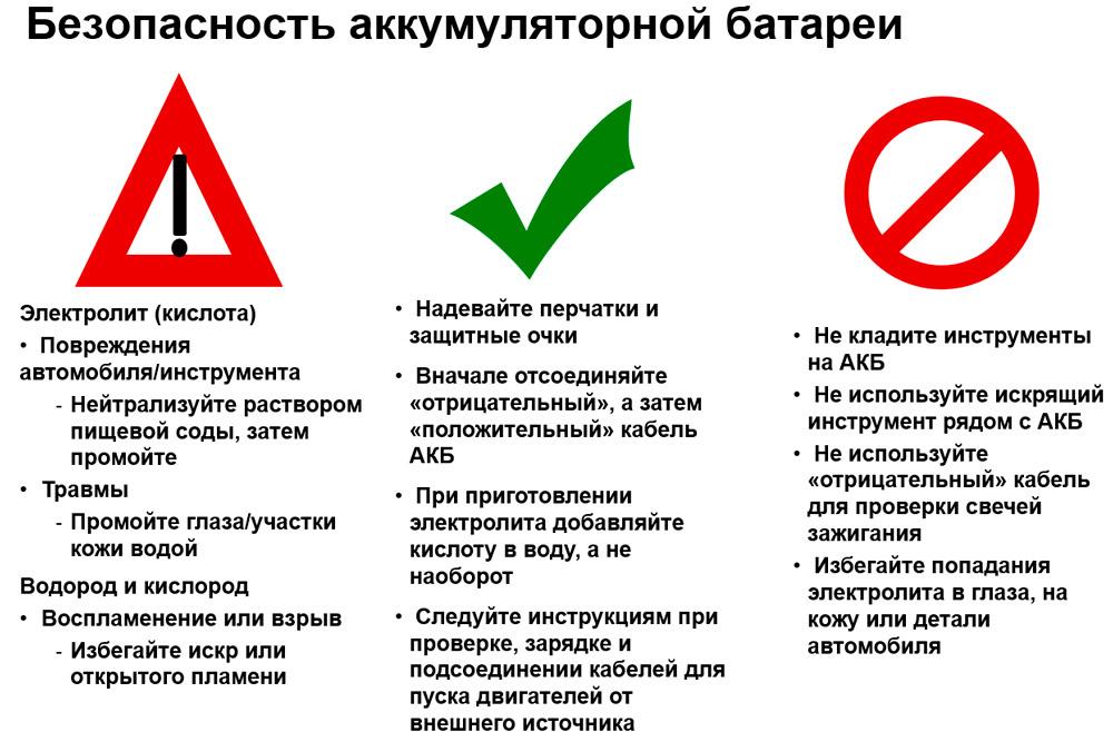 Меры безопасности