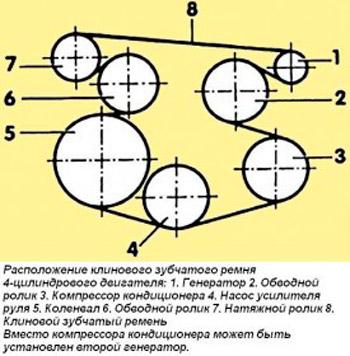 инструкция по снятию генератора