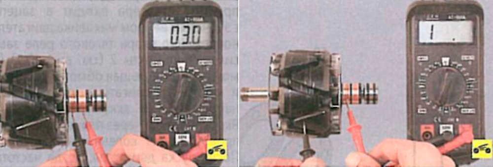 Проверка обмотки ротора на сопротивление