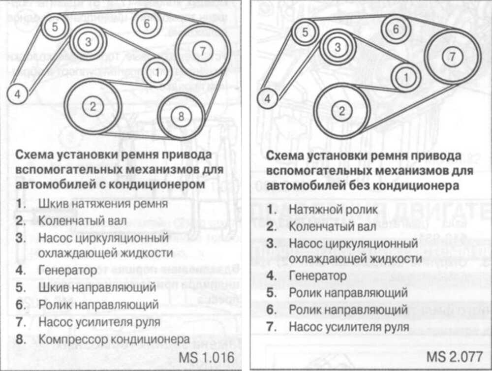 Схема установки ремня генератора на Mercedes-Benz Sprinter
