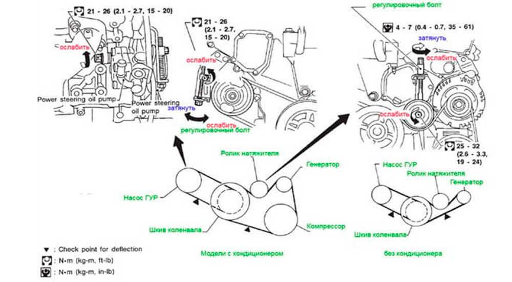 Схема замены ремня гидроусилителя на Nissan Cefiro