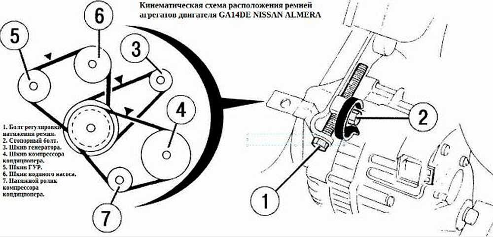 Схема ремней навесного оборудования Альмера Классик