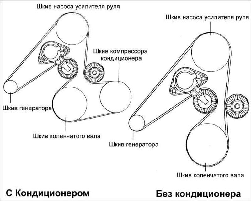 Киа Рио схема ремня генератора