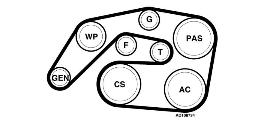 Схема привода генератора